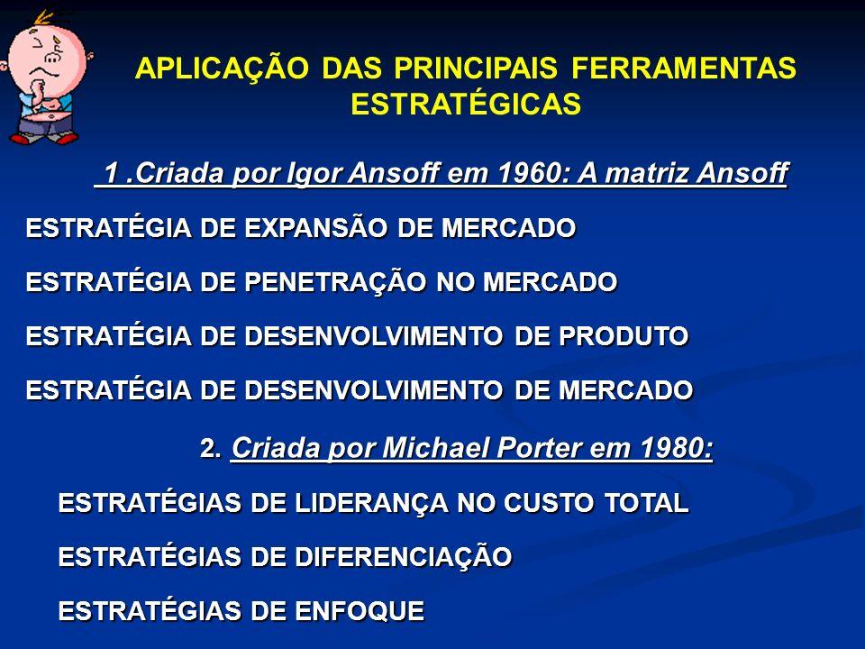 APLICAÇÃO DAS PRINCIPAIS FERRAMENTAS ESTRATÉGICAS