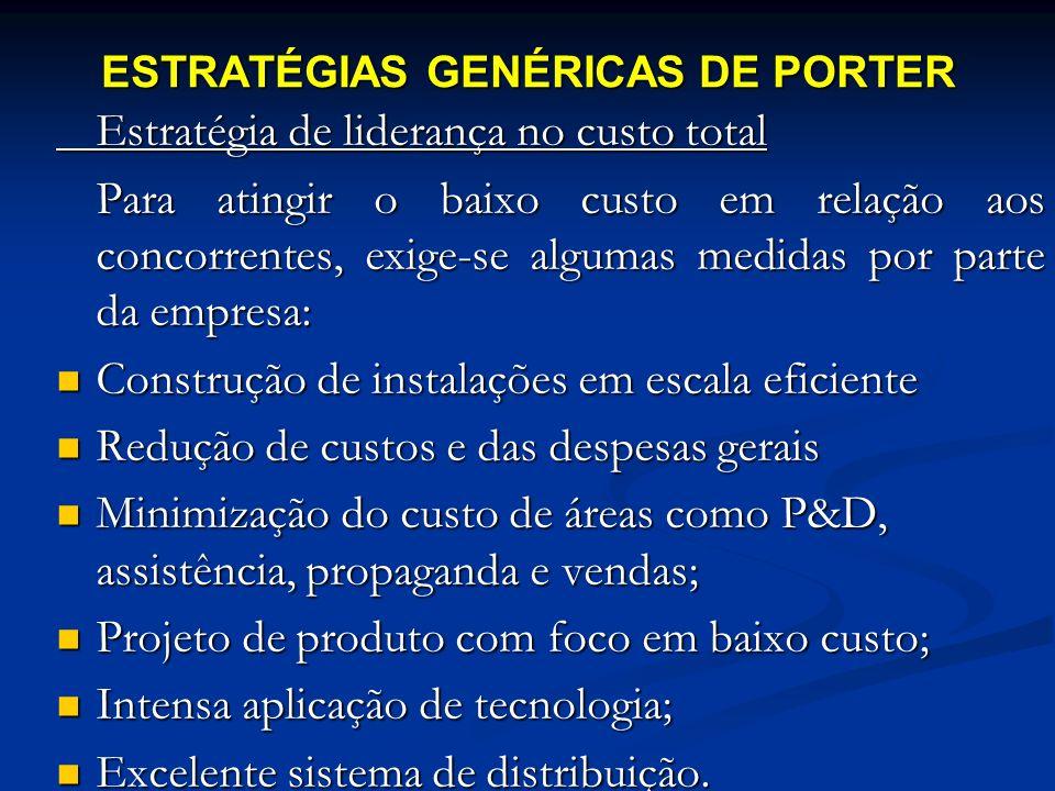 ESTRATÉGIAS GENÉRICAS DE PORTER