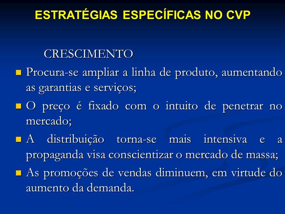 ESTRATÉGIAS ESPECÍFICAS NO CVP