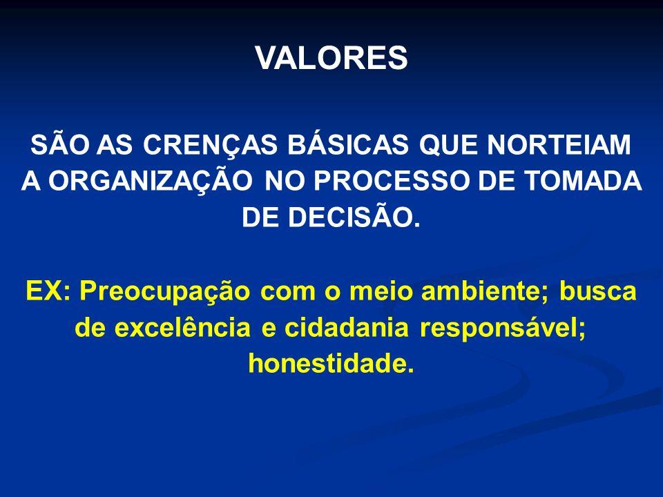 VALORES SÃO AS CRENÇAS BÁSICAS QUE NORTEIAM A ORGANIZAÇÃO NO PROCESSO DE TOMADA DE DECISÃO.