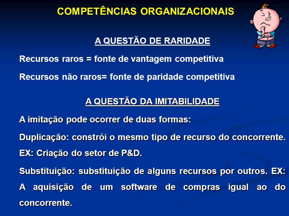COMPETÊNCIAS ORGANIZACIONAIS A QUESTÃO DA IMITABILIDADE