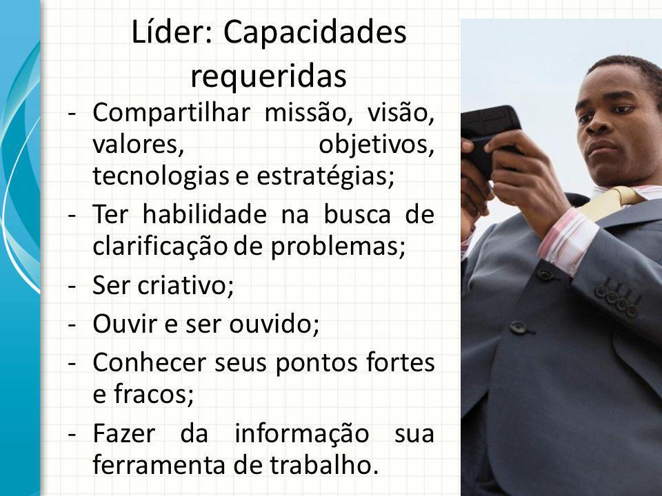 Líder: Capacidades requeridas