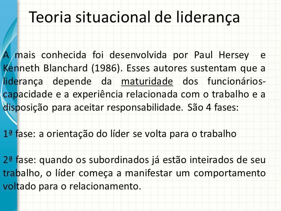 Teoria situacional de liderança
