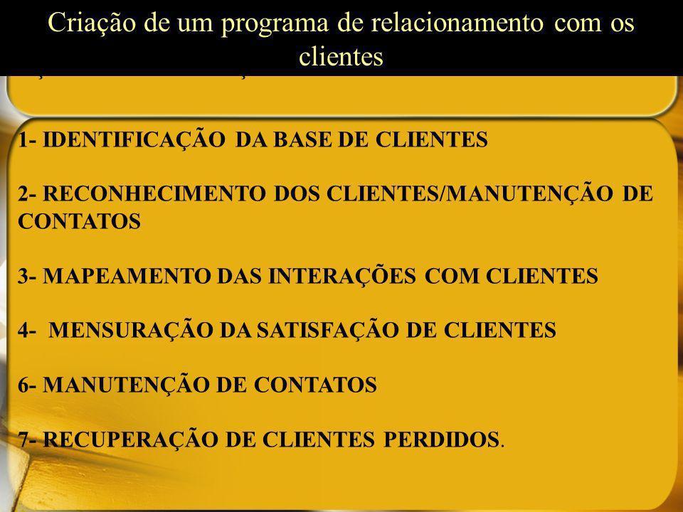 Criação de um programa de relacionamento com os clientes