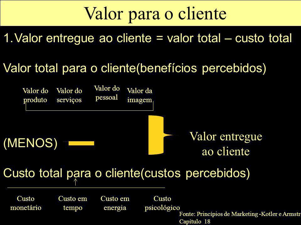 Valor entregue ao cliente