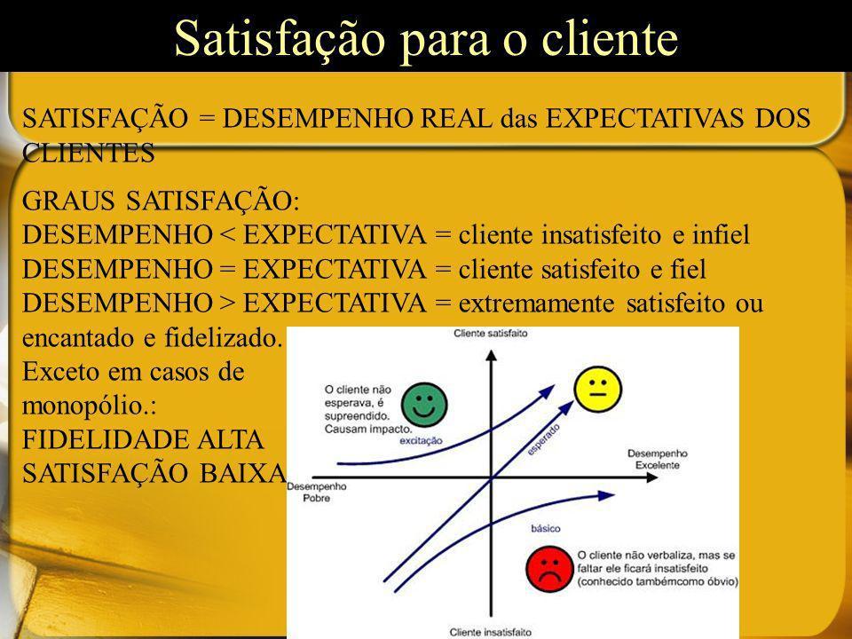 Satisfação para o cliente