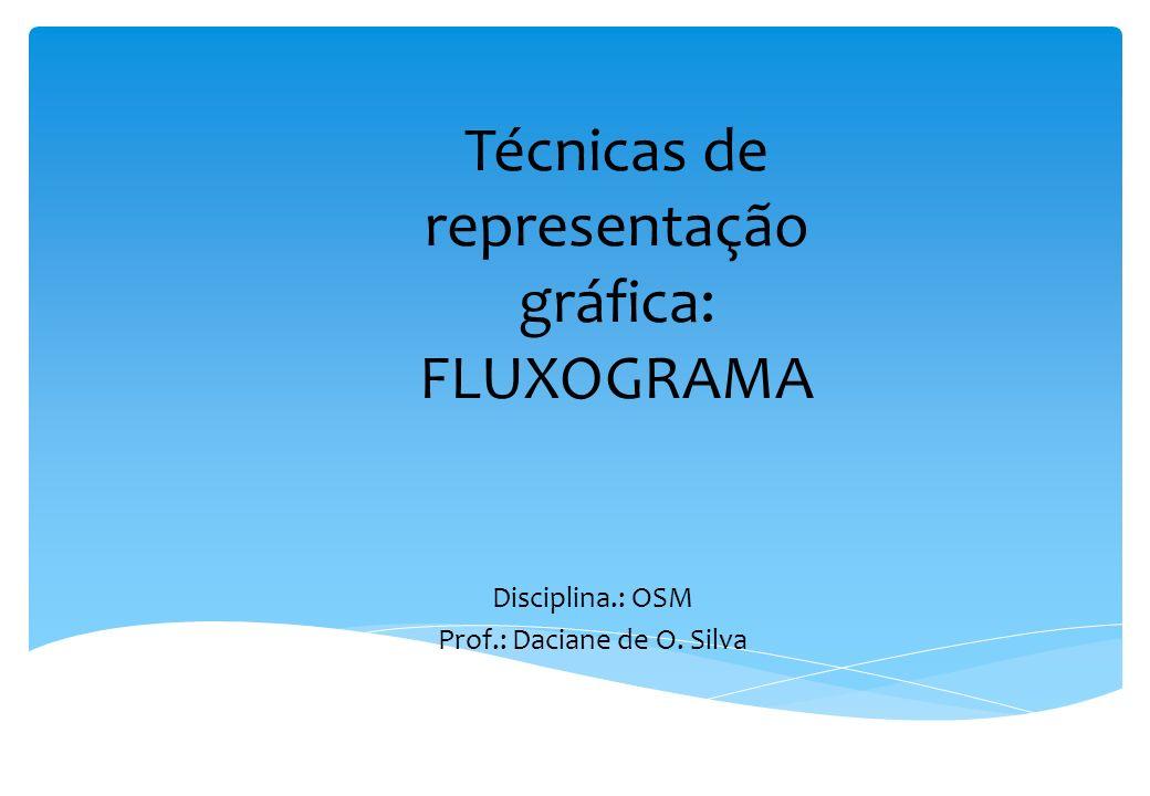 Técnicas de representação gráfica: FLUXOGRAMA