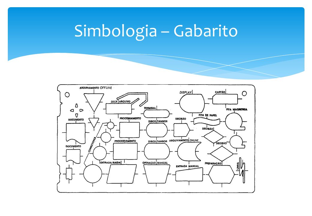 Simbologia – Gabarito