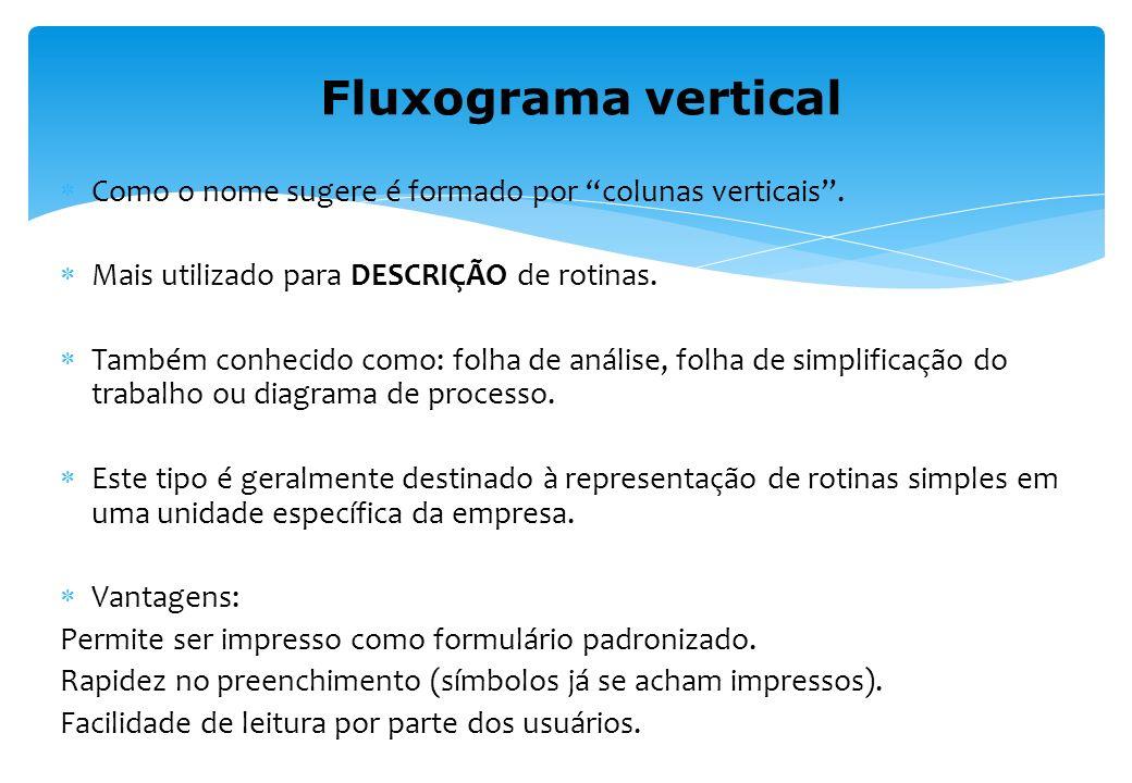 Fluxograma vertical Como o nome sugere é formado por colunas verticais . Mais utilizado para DESCRIÇÃO de rotinas.