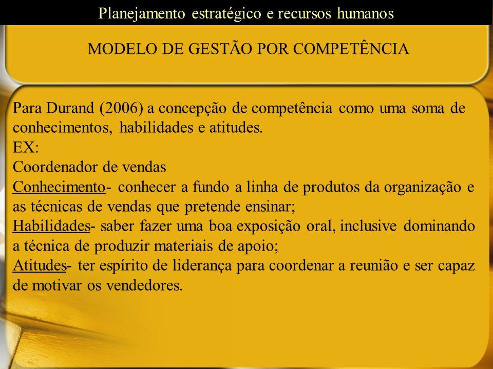 MODELO DE GESTÃO POR COMPETÊNCIA