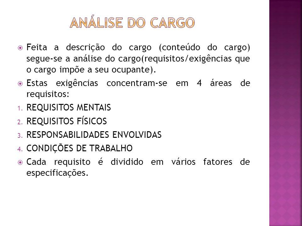 Análise do cargo