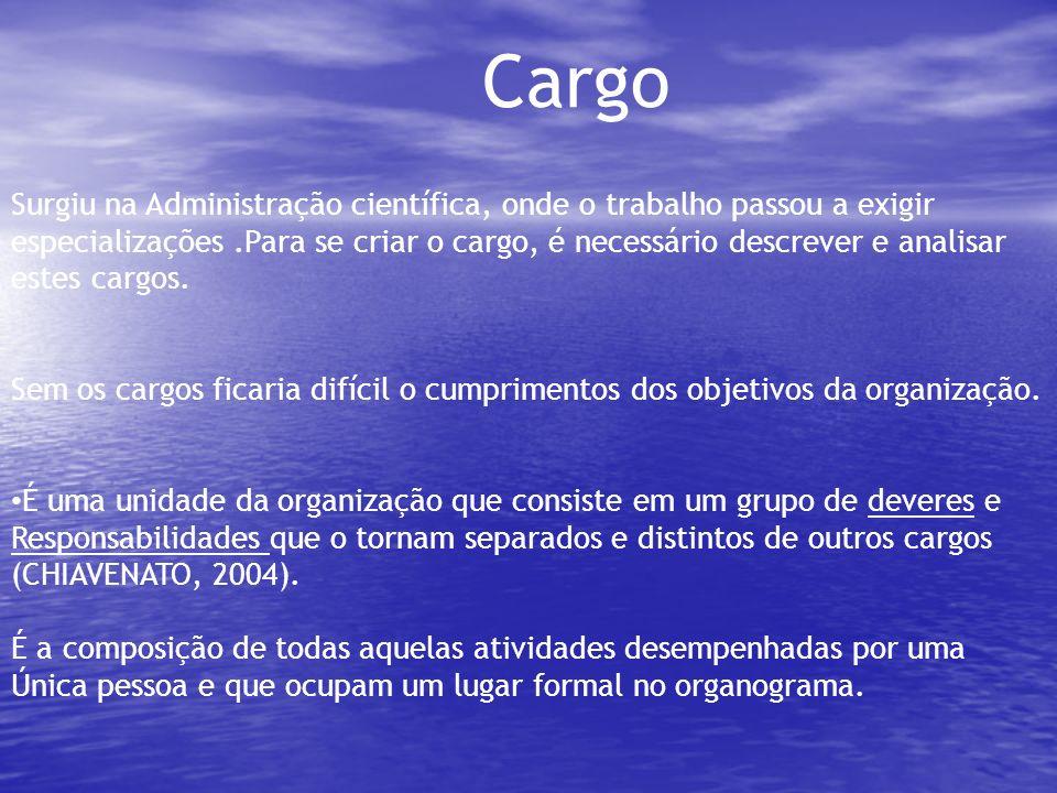 Cargo Surgiu na Administração científica, onde o trabalho passou a exigir especializações .Para se criar o cargo, é necessário descrever e analisar.