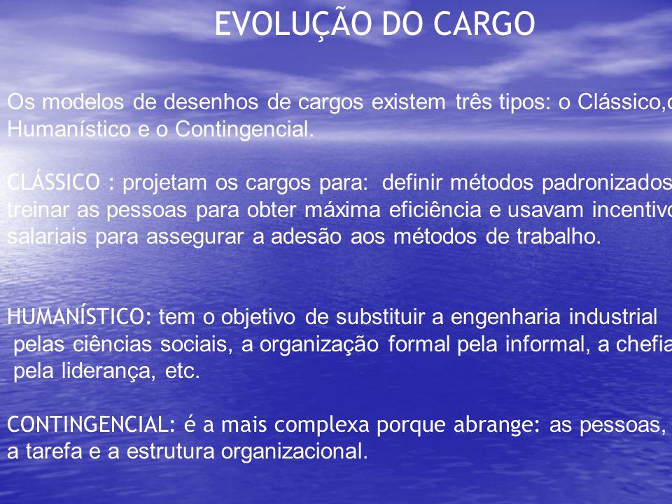 EVOLUÇÃO DO CARGO Os modelos de desenhos de cargos existem três tipos: o Clássico,o Humanístico e o Contingencial.