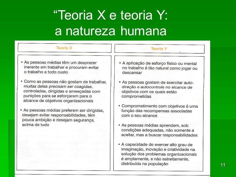 Teoria X e teoria Y: a natureza humana