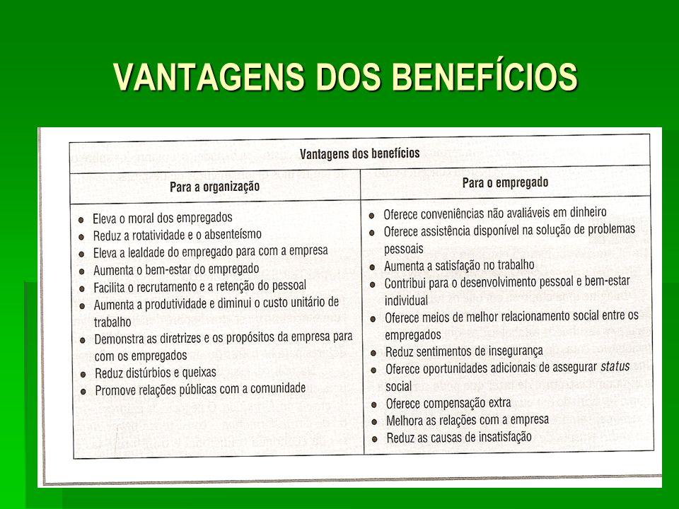 VANTAGENS DOS BENEFÍCIOS