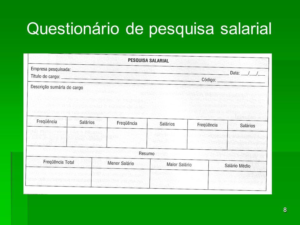 Questionário de pesquisa salarial