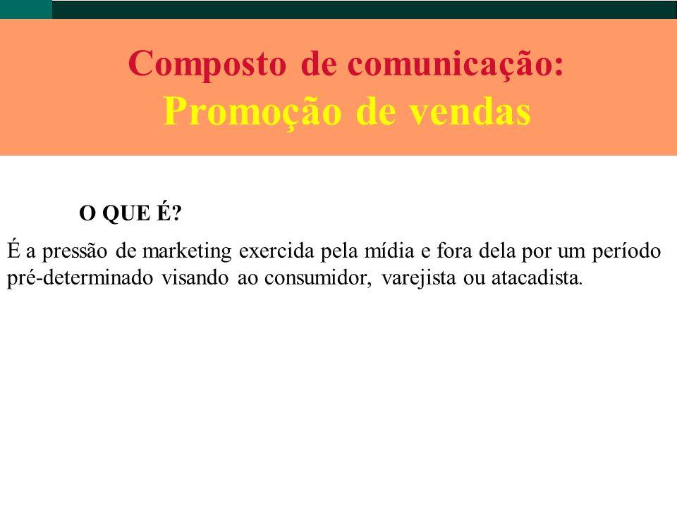 Composto de comunicação:
