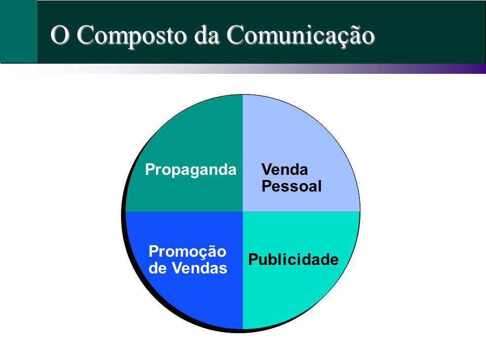 O Composto da Comunicação