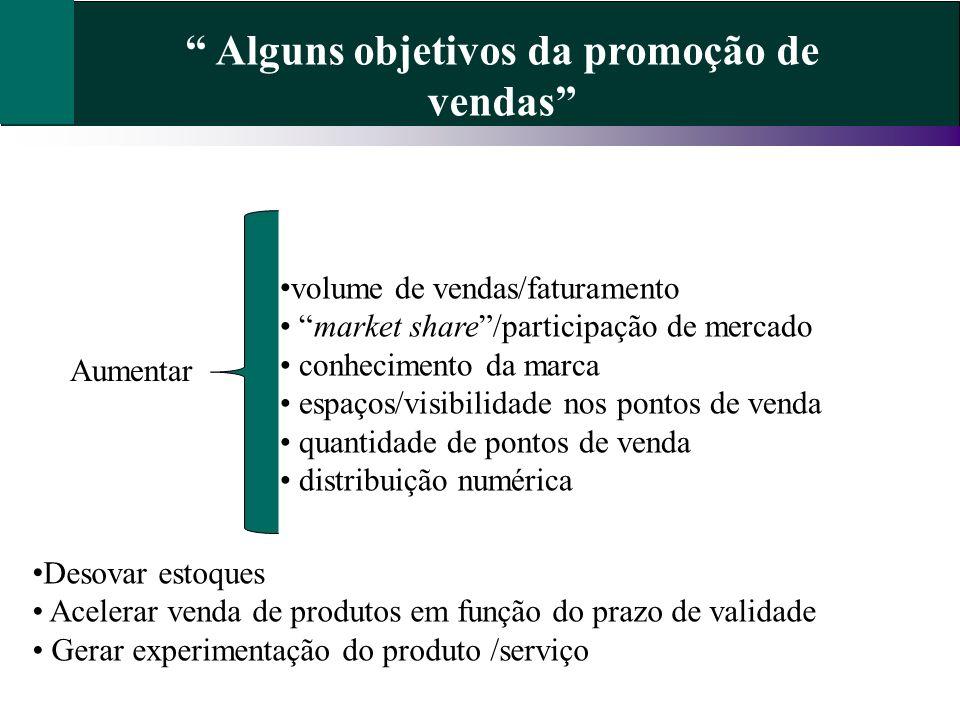 Alguns objetivos da promoção de vendas