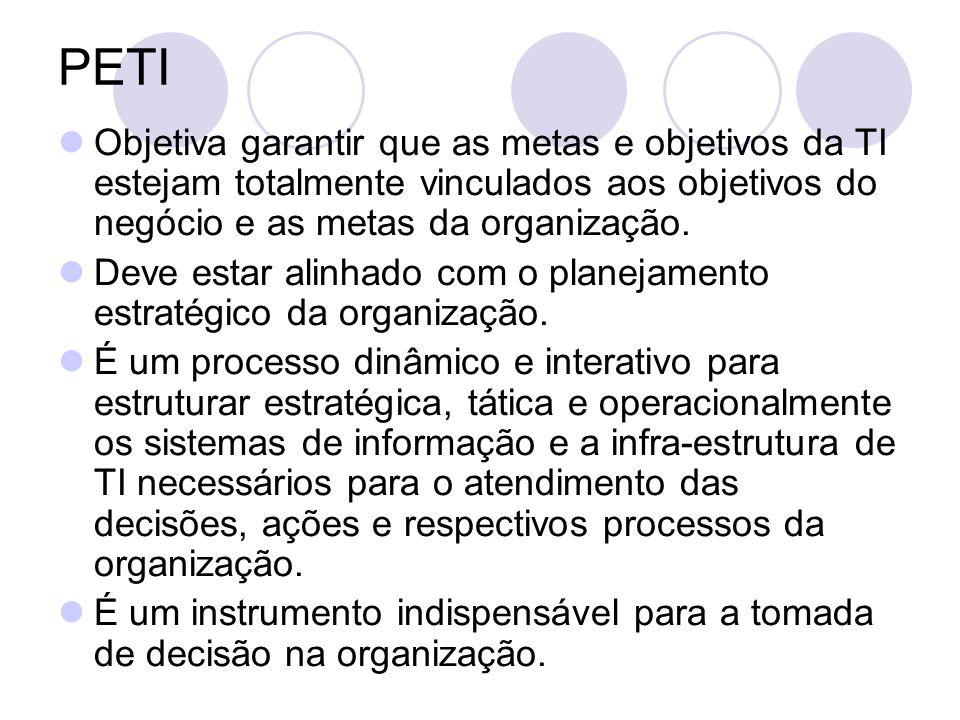 PETI Objetiva garantir que as metas e objetivos da TI estejam totalmente vinculados aos objetivos do negócio e as metas da organização.