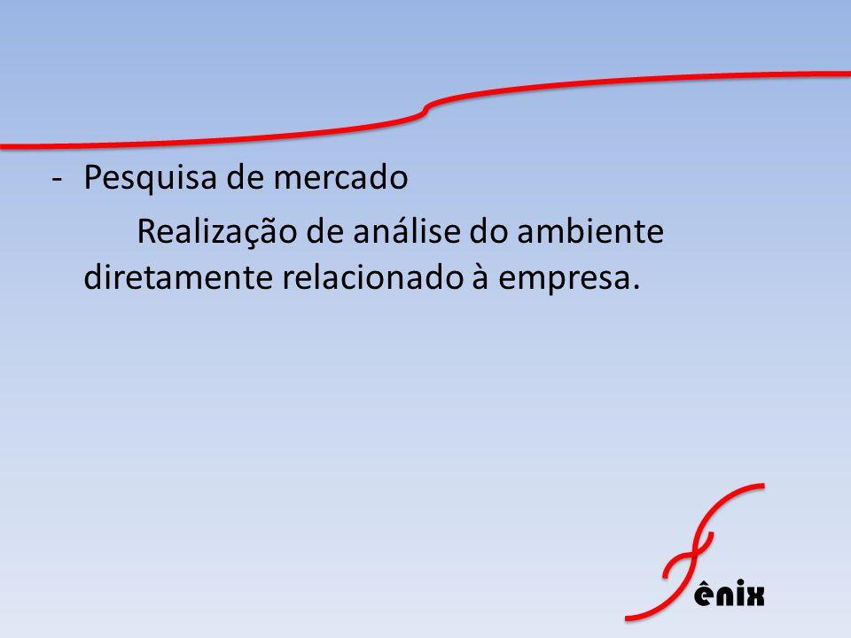 Pesquisa de mercado Realização de análise do ambiente diretamente relacionado à empresa.