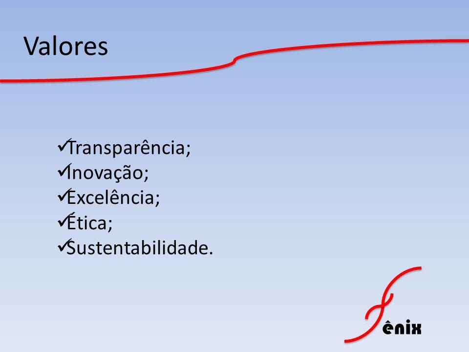 Valores Transparência; Inovação; Excelência; Ética; Sustentabilidade.