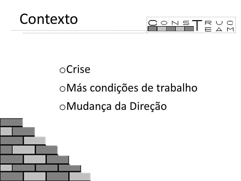 Contexto Crise Más condições de trabalho Mudança da Direção