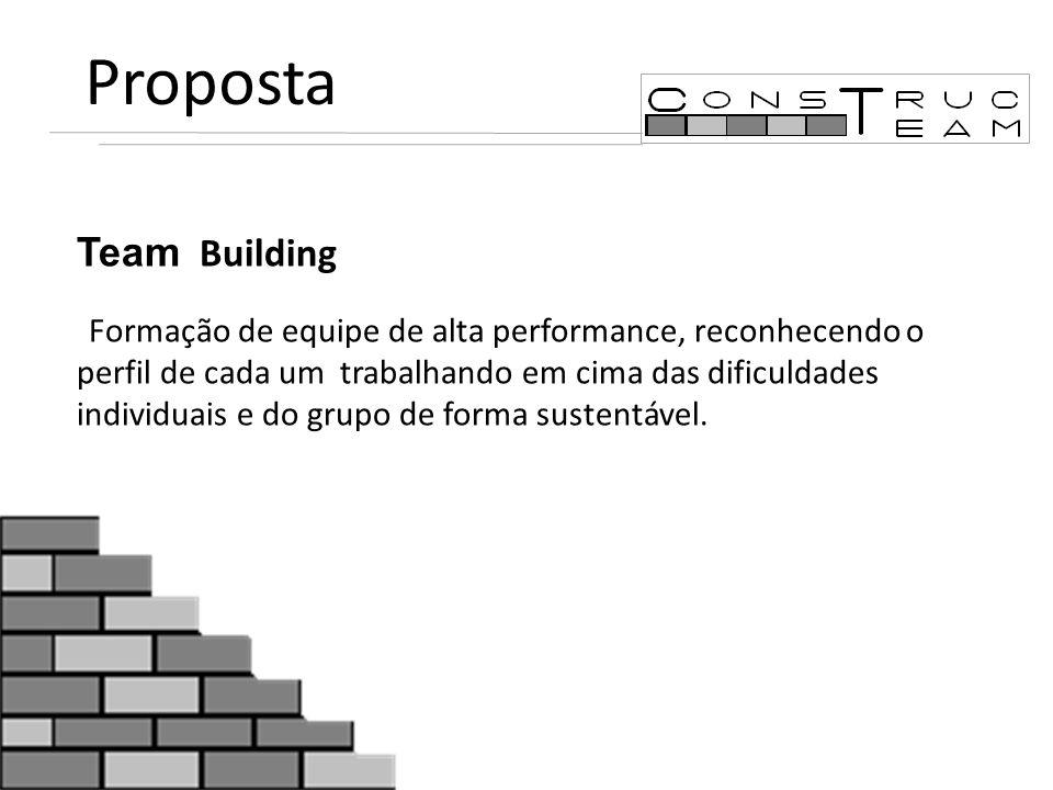 Proposta Team Building