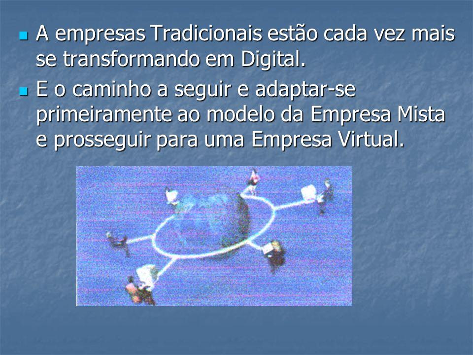 A empresas Tradicionais estão cada vez mais se transformando em Digital.
