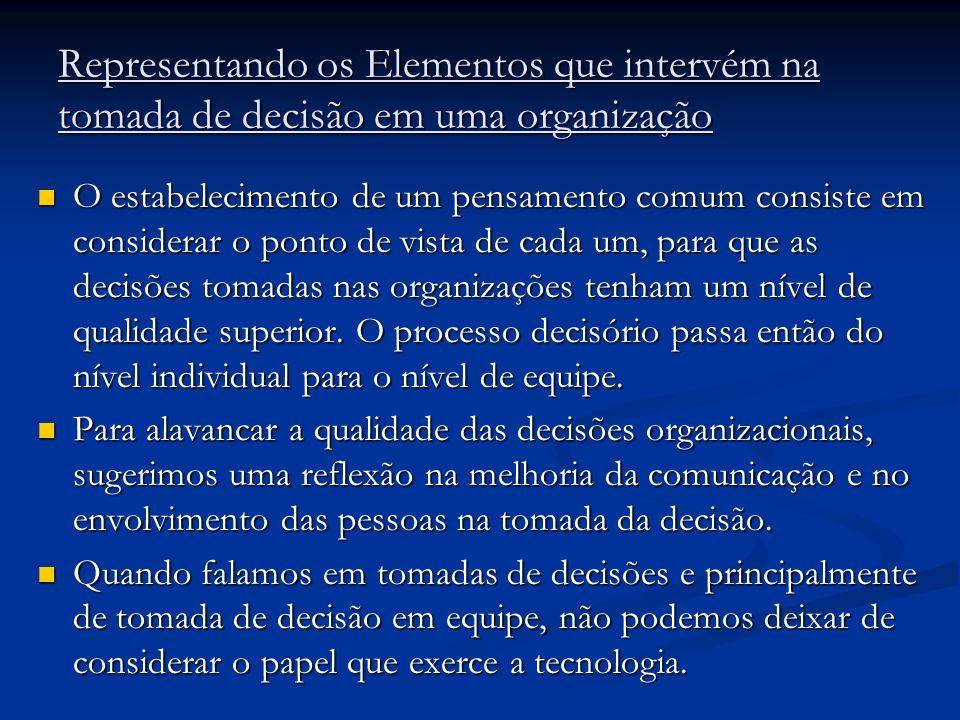 Representando os Elementos que intervém na tomada de decisão em uma organização