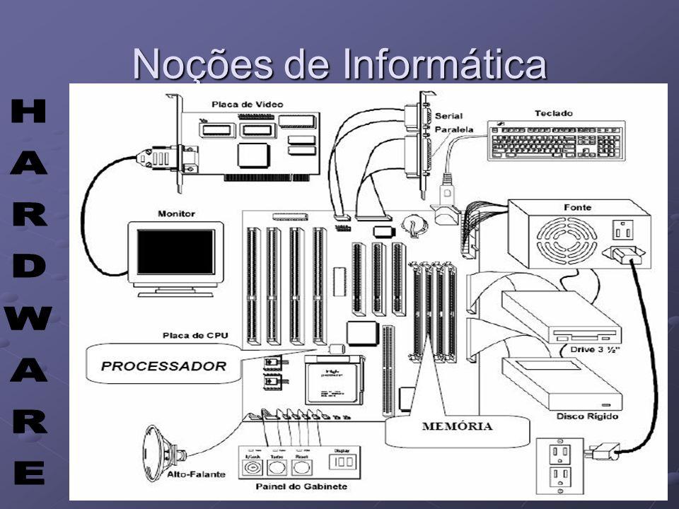 Noções de Informática HARDWARE