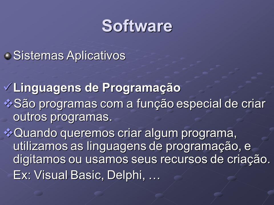 Software Sistemas Aplicativos Linguagens de Programação