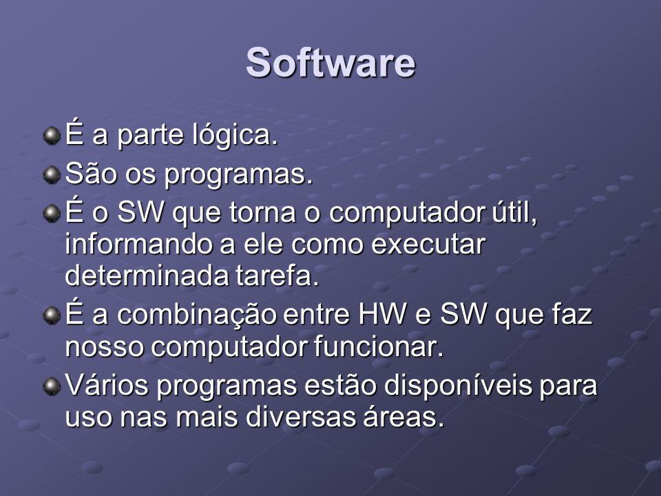 Software É a parte lógica. São os programas.