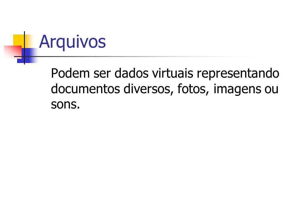 Arquivos Podem ser dados virtuais representando documentos diversos, fotos, imagens ou sons.