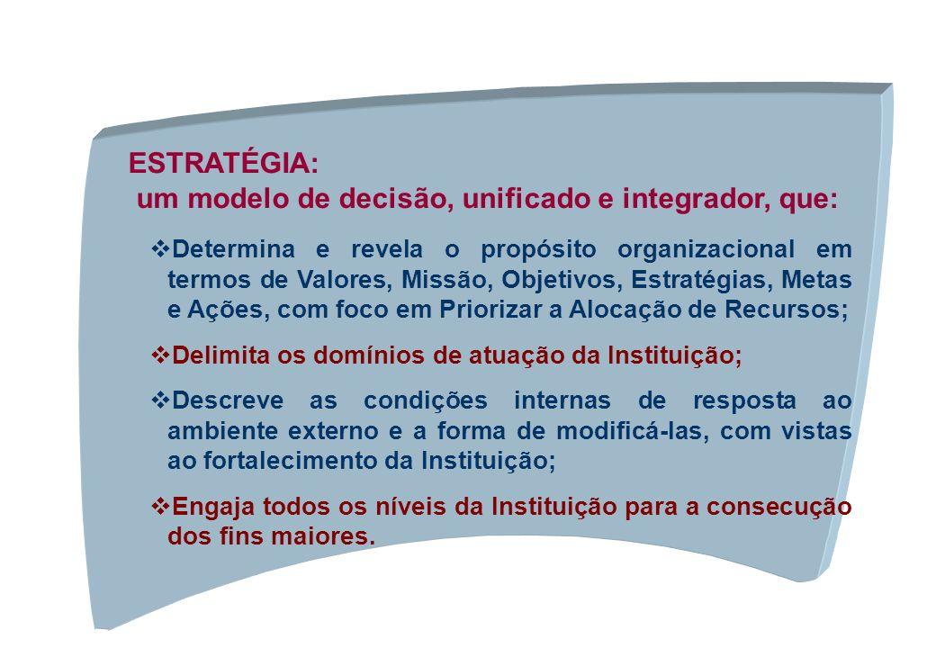um modelo de decisão, unificado e integrador, que: