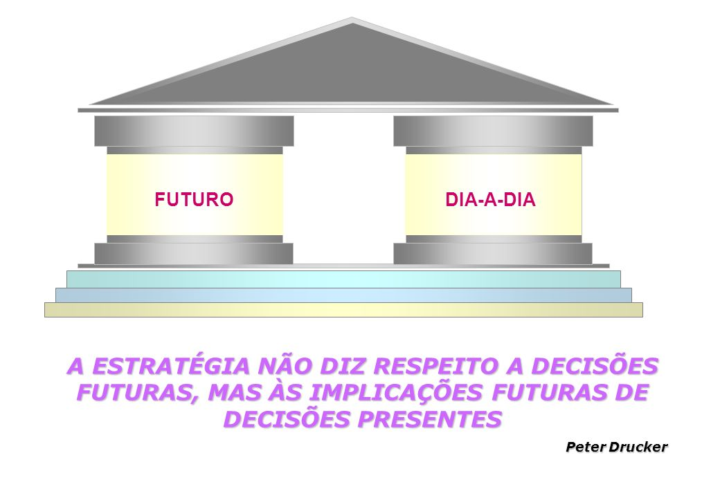 FUTURO DIA-A-DIA. A ESTRATÉGIA NÃO DIZ RESPEITO A DECISÕES FUTURAS, MAS ÀS IMPLICAÇÕES FUTURAS DE DECISÕES PRESENTES.