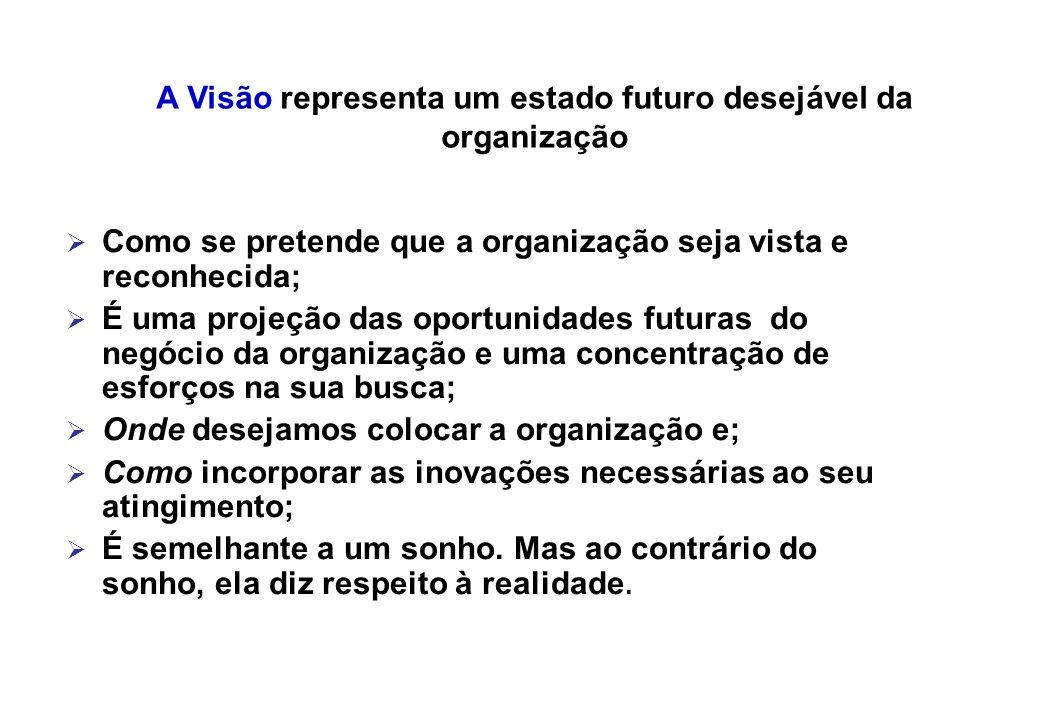 A Visão representa um estado futuro desejável da organização