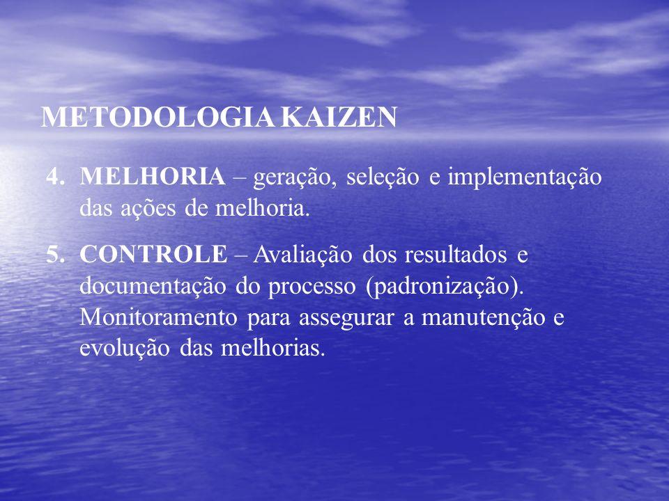 METODOLOGIA KAIZEN MELHORIA – geração, seleção e implementação das ações de melhoria.