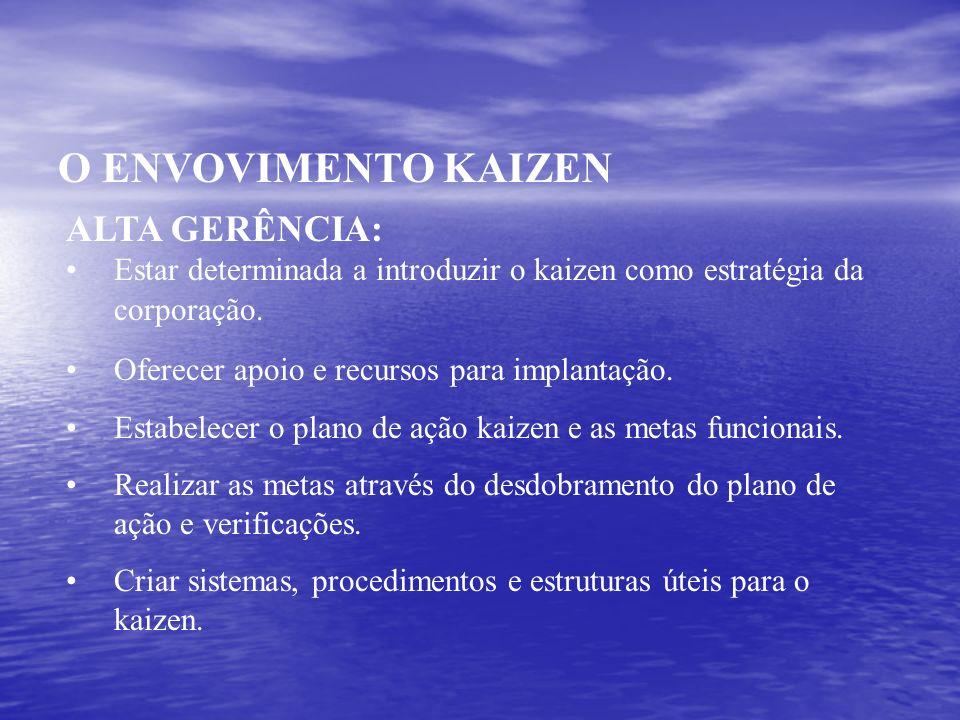 O ENVOVIMENTO KAIZEN ALTA GERÊNCIA: