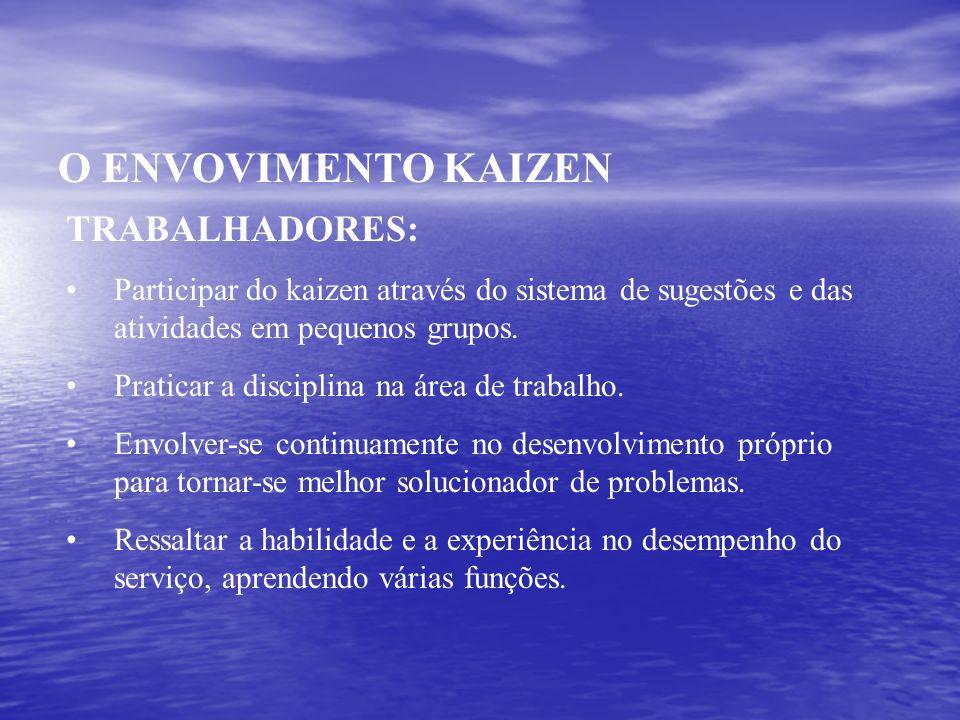 O ENVOVIMENTO KAIZEN TRABALHADORES: