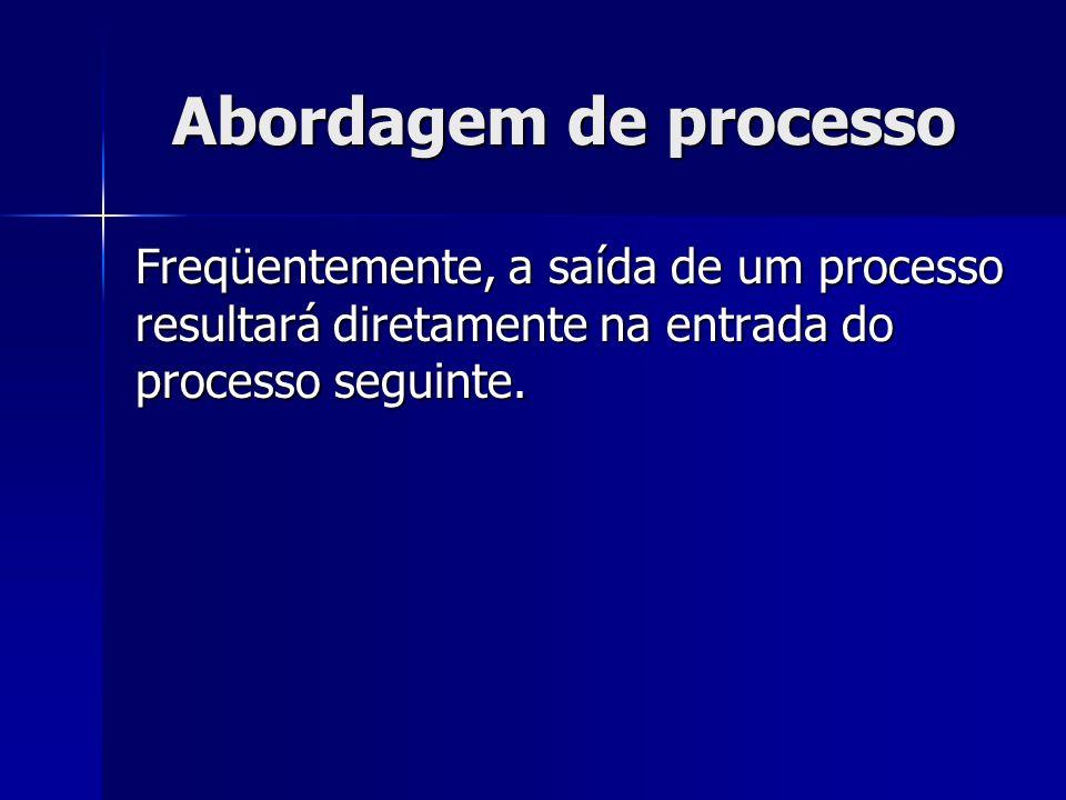 Abordagem de processo Freqüentemente, a saída de um processo resultará diretamente na entrada do processo seguinte.