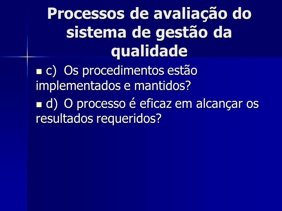 Processos de avaliação do sistema de gestão da qualidade