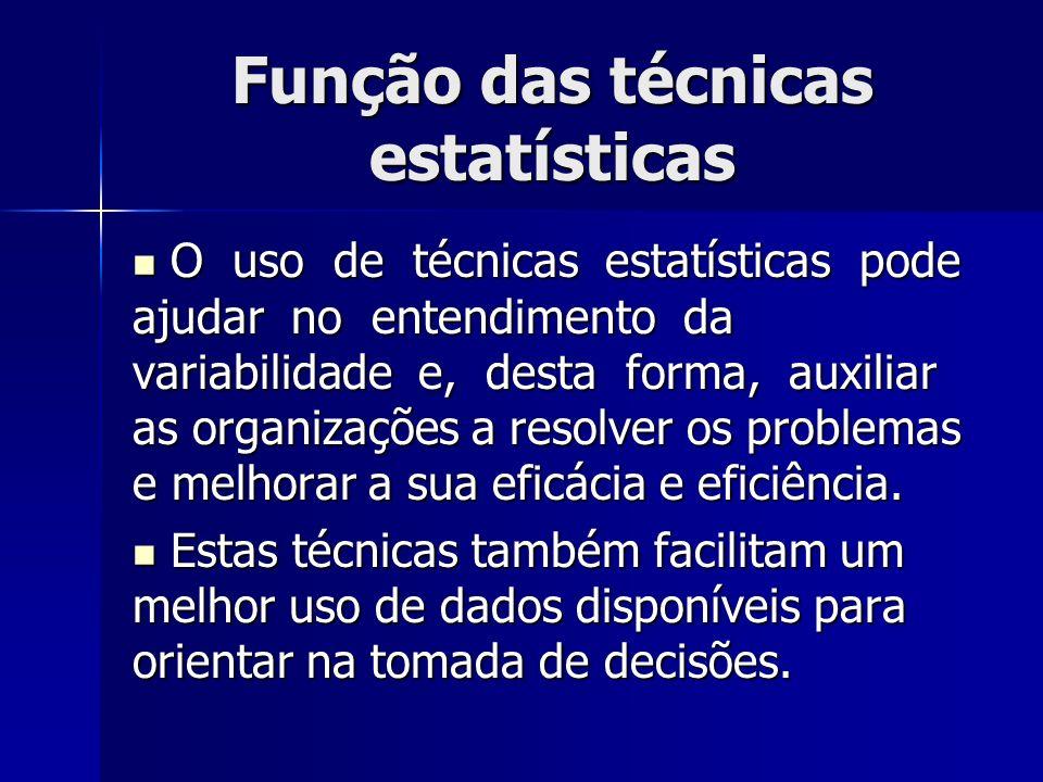 Função das técnicas estatísticas