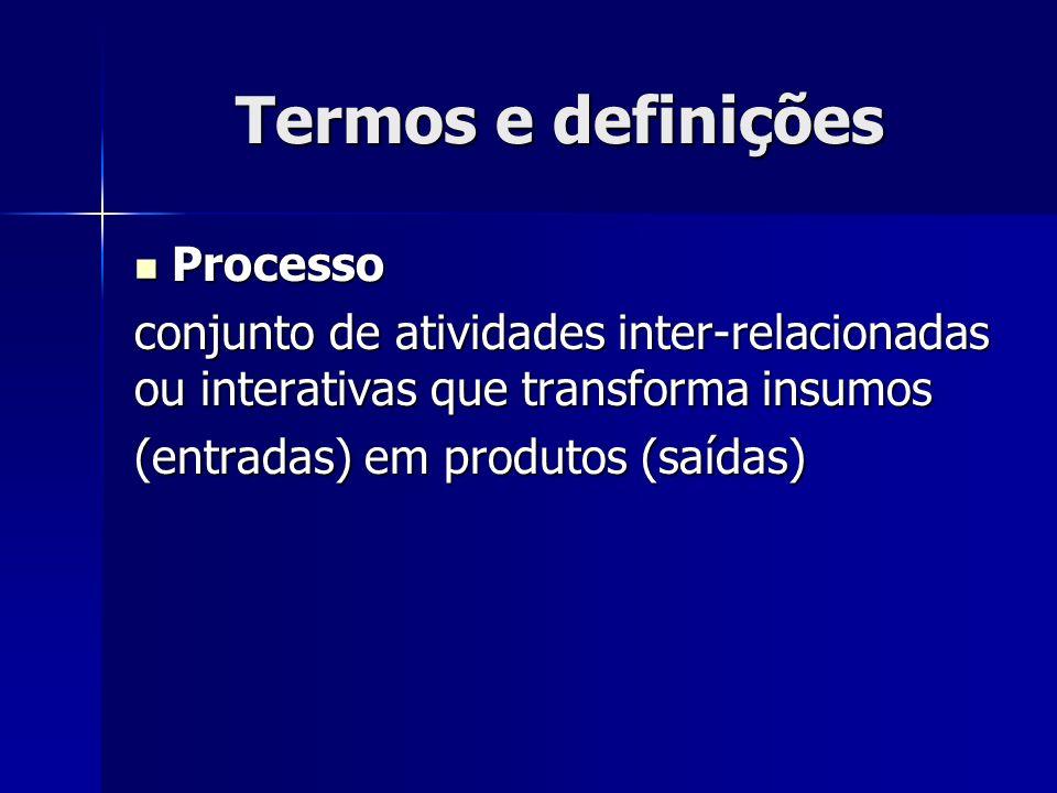 Termos e definições Processo
