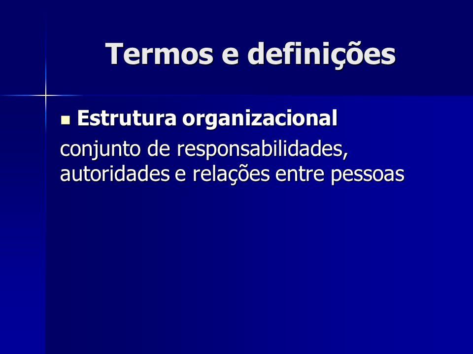 Termos e definições Estrutura organizacional