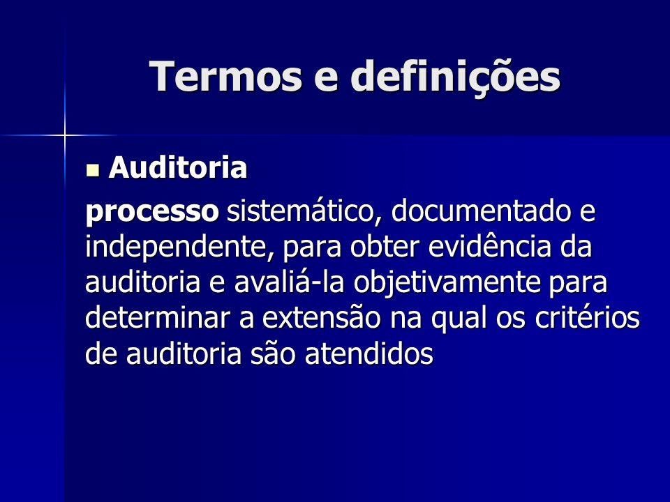 Termos e definições Auditoria