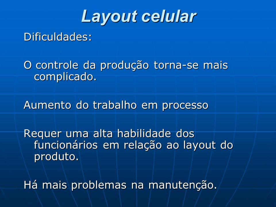 Layout celular Dificuldades: