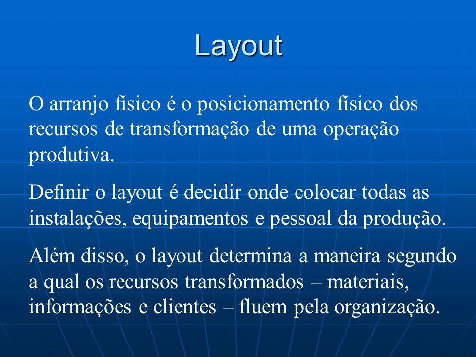 Layout O arranjo físico é o posicionamento físico dos recursos de transformação de uma operação produtiva.