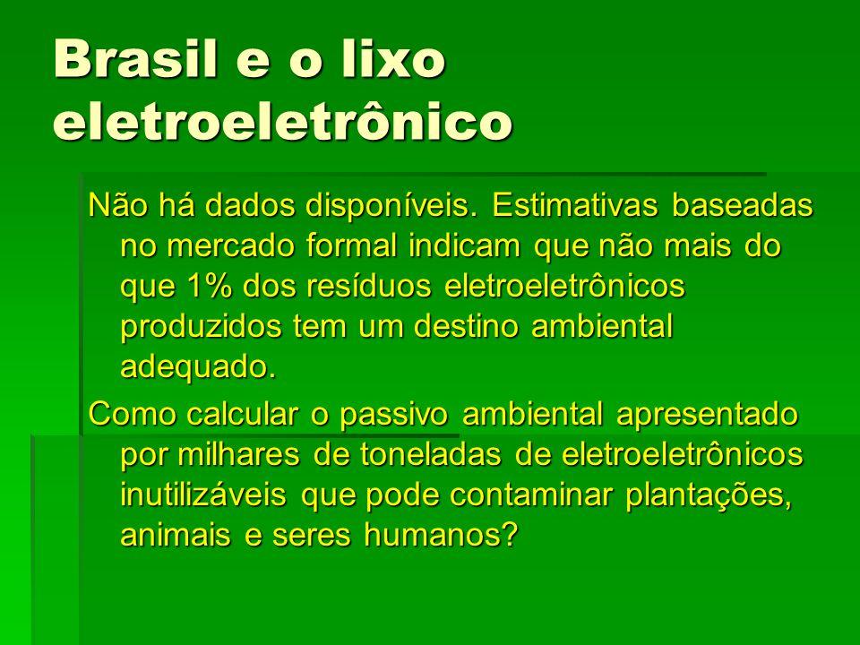 Brasil e o lixo eletroeletrônico