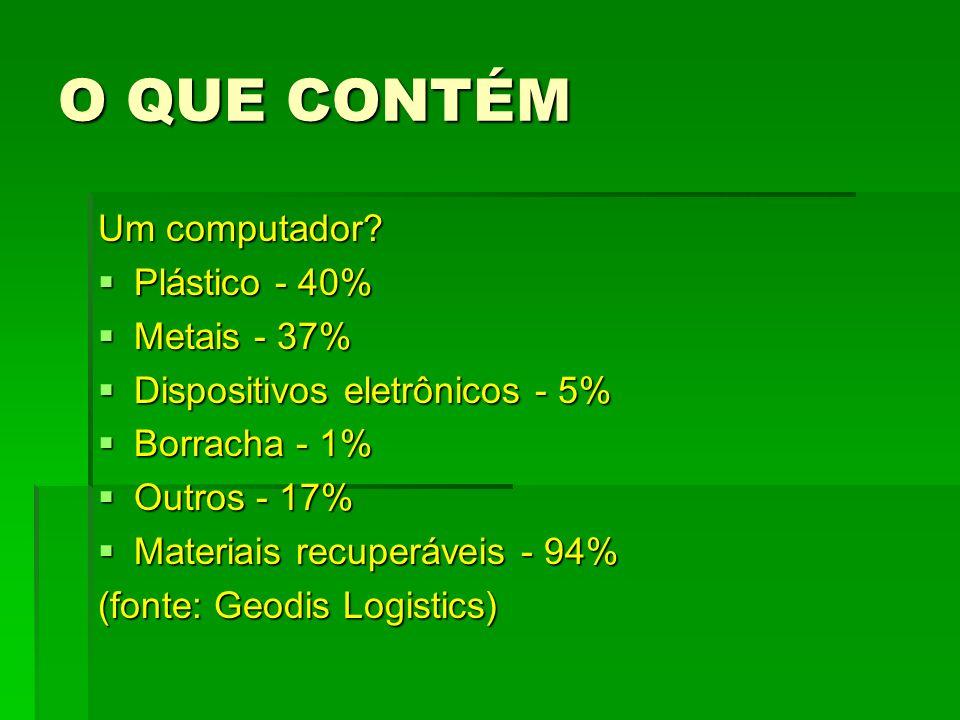 O QUE CONTÉM Um computador Plástico - 40% Metais - 37%